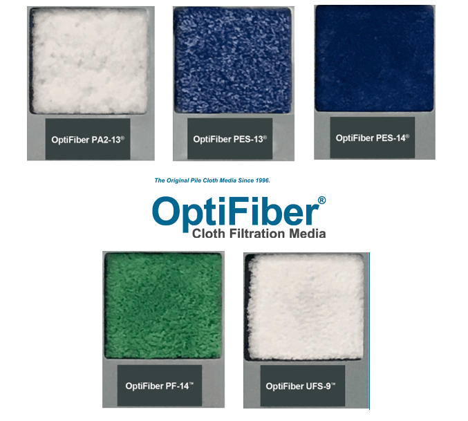 Filtración Optifiber Mecana